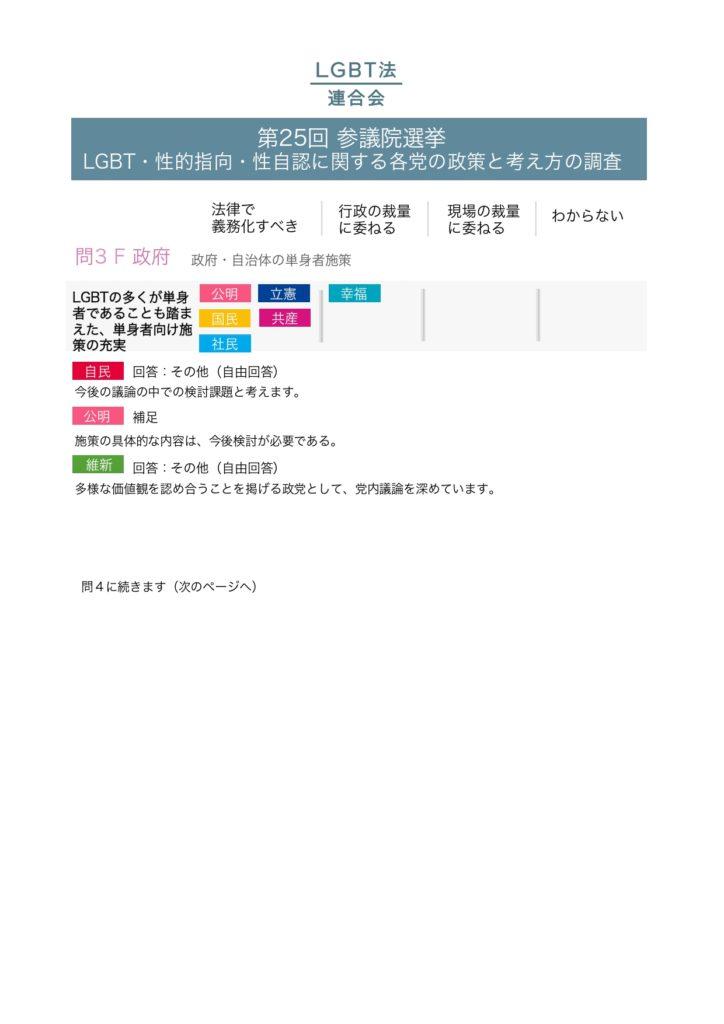 2019年参議院選挙政党調査結果_pages-to-jpg-0010