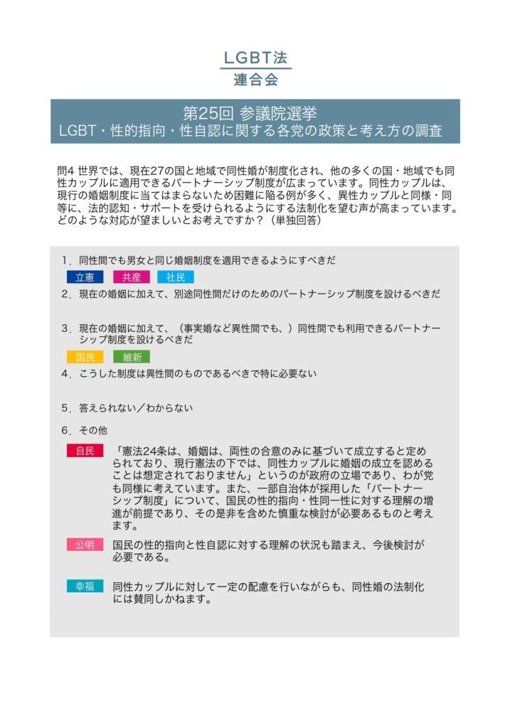 2019年参議院選挙政党調査結果_pages-to-jpg-0011