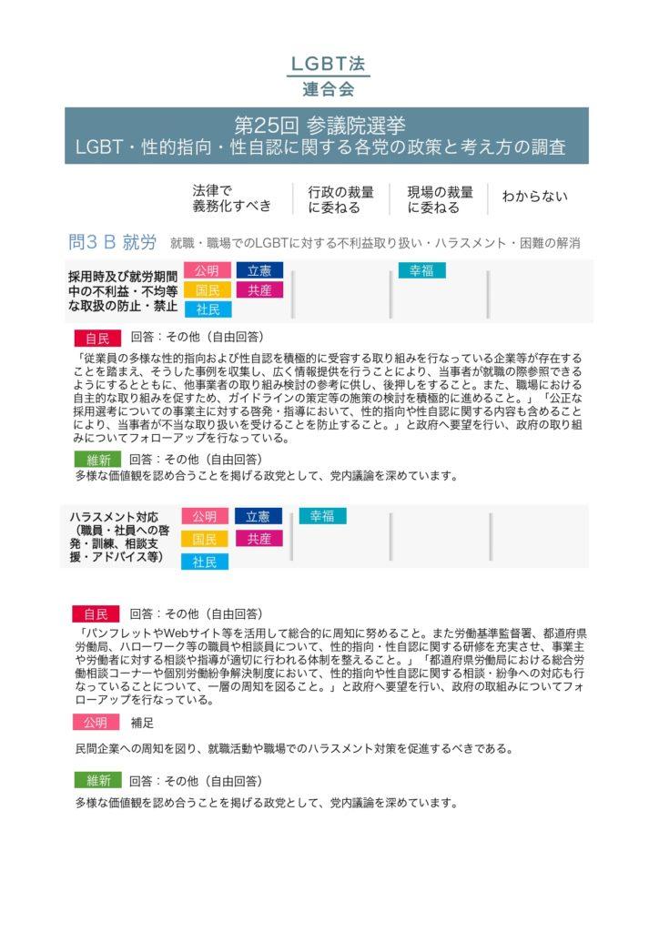 2019年参議院選挙政党調査結果_pages-to-jpg-0004