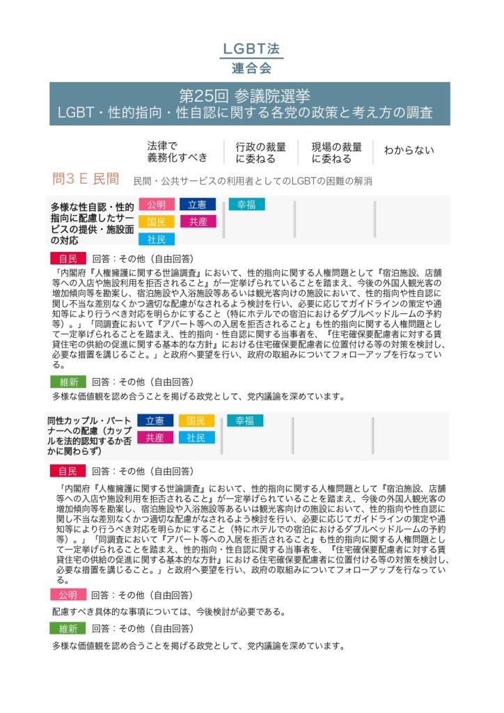 2019年参議院選挙政党調査結果_pages-to-jpg-0009