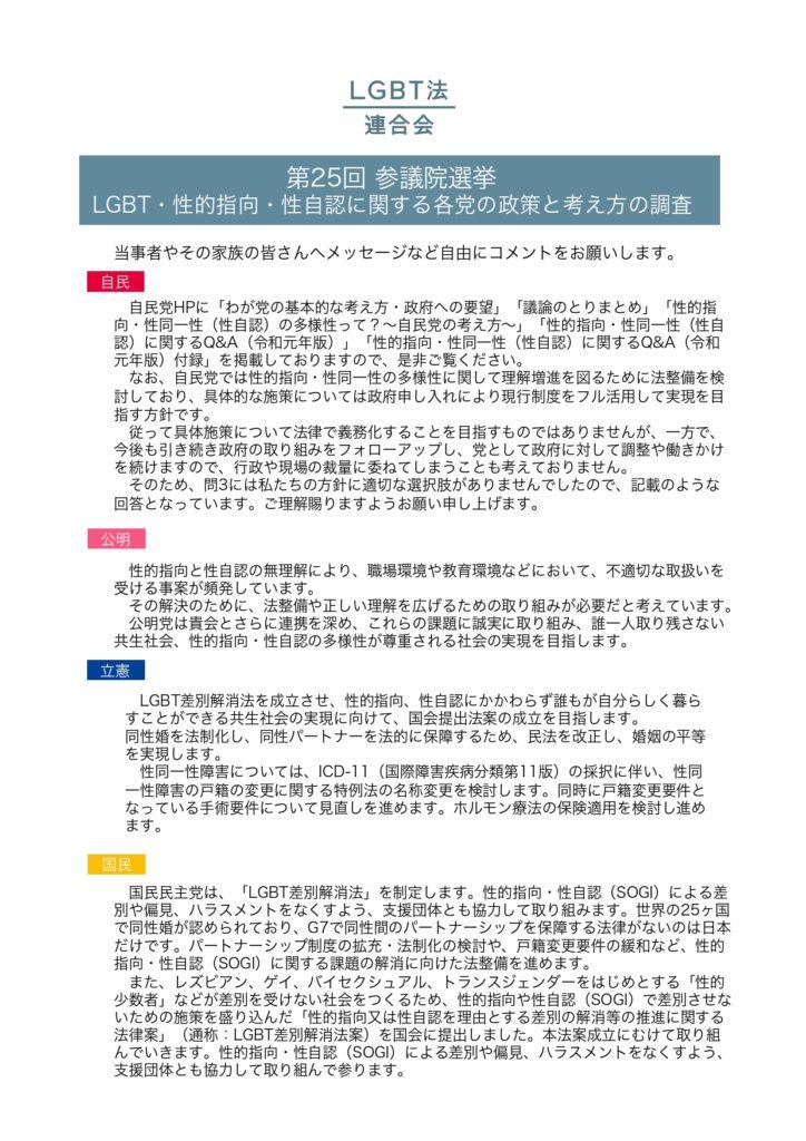 2019年参議院選挙政党調査結果_pages-to-jpg-0013